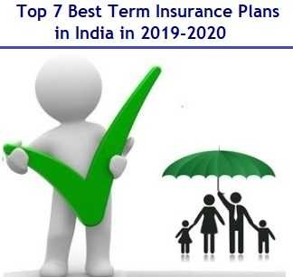 Top 5 Term Insurance Provider as Per Their Claim Settlement Ratio and How to Pick the Best