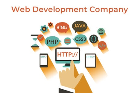Benefits of Using Codeigniter, Software and PHP Developer